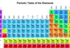 d and f Block Elements Chemistry